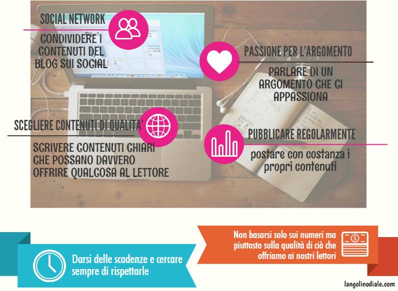 Vita da blogger: come dare valore al tuo blog - L'angolino di Ale